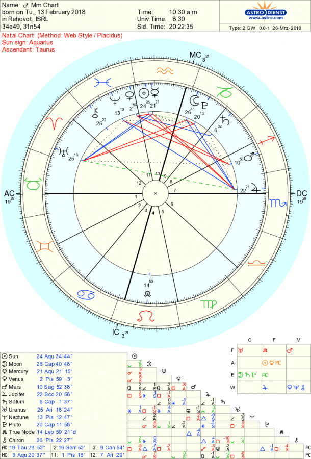 astro_2gw_mm_chart.31245.18731.png