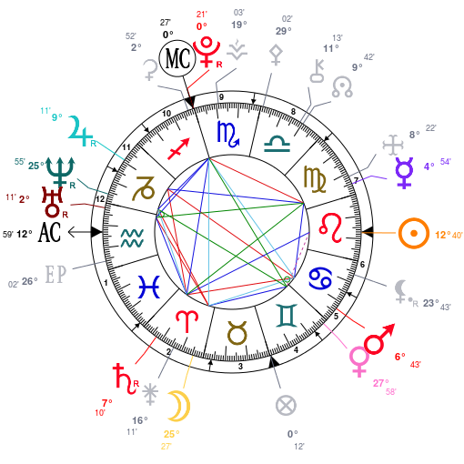 Astrotheme_4mBm4ADf79ru.png